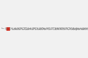 2010 General Election result in Denton & Reddish